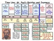TimelinePaul.jpg