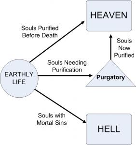 Purgatory4